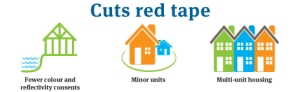 Distric Plan Infographics - Web-Cuts red tape