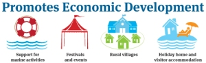 Distric Plan Infographics - Web-ED